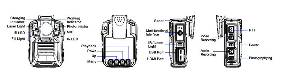 A02-Body Worn Camera